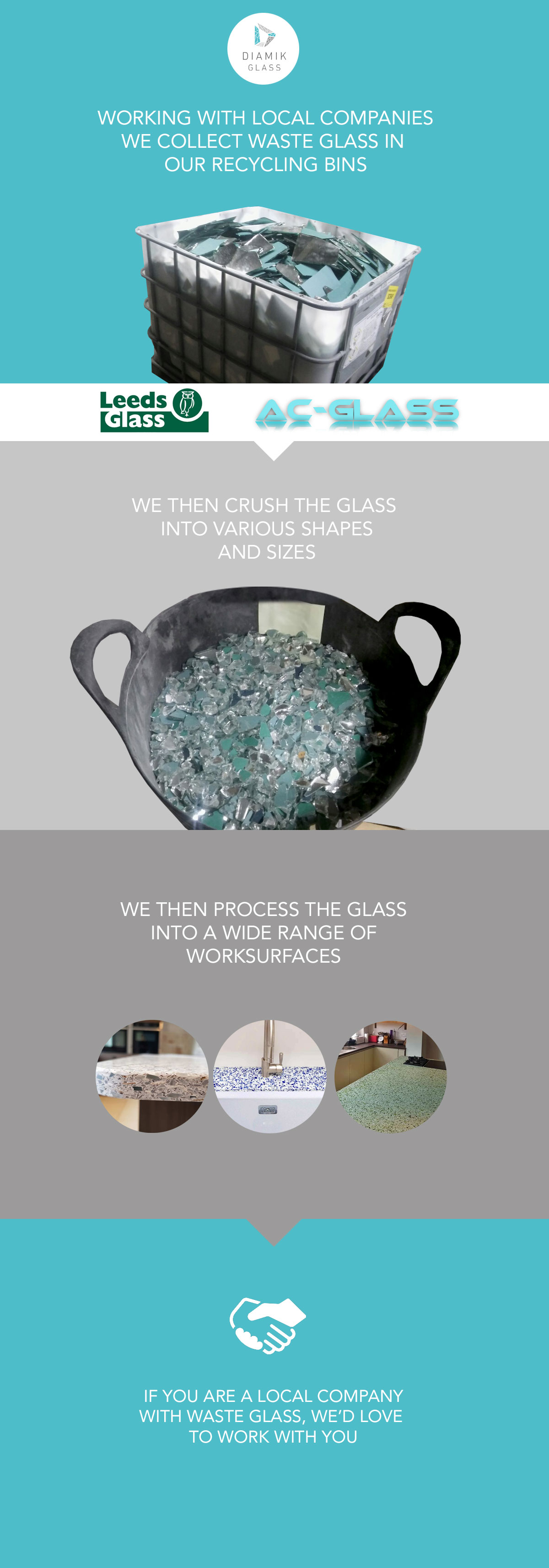 How we recycle glass into kitchen worktops